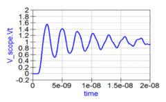 bandwidth blog thumb