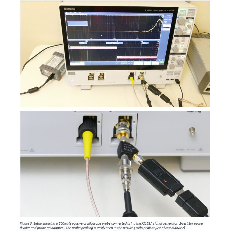 Measuring a Scope Probe Requires Two Oscilloscope Channels