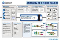 noisecom_sc