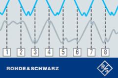 Rohde & Schwarz NA