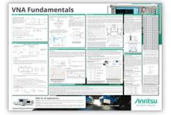 Anritsu VNA Fundamentals Poster
