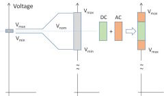 Voltage diagram of a supply rail illustrating the major design parameters.