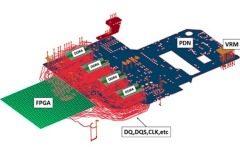 DDR4 Margin Estimation