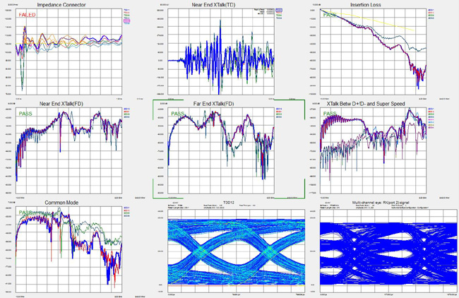 S parameters signal integrity analysis in the blink of an eye a typical multi domain test template for a popular high speed digital standard usb 30 as measured with a vector network analyzer and post processed by ccuart Image collections