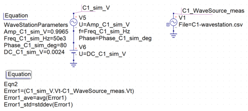 Just How Good Is Your Sine Wave Generator, and How Do You Know