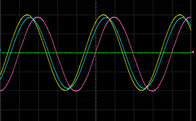 Just How Good Is Your Sine Wave Generator, and How Do You Know?