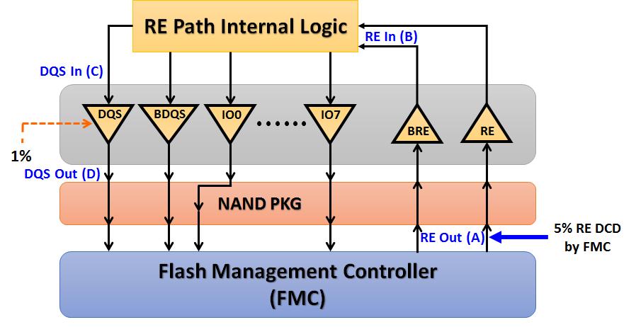 Arc Flash Diagram