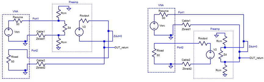 Preamplifier Options for Reducing Cable-Braid Loop Error