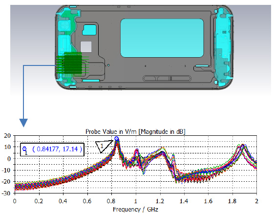 Rfi and receiver sensitivity analysis in mobile electronic devices measurement set up for the near field scan test with map of the nearfield in the sd card area at 08ghz for assembled and disassembled phone case fandeluxe Choice Image