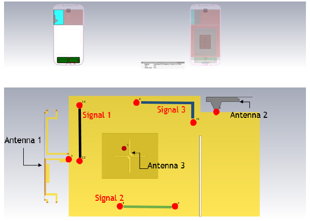 RFI and Receiver Sensitivity Analysis in Mobile Electronic