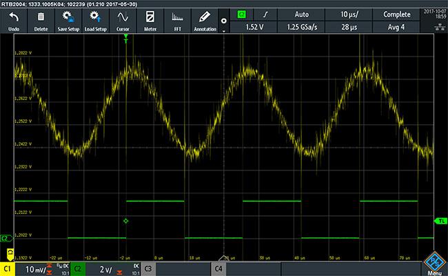 Fig3_measured_sinusoidal_vddint
