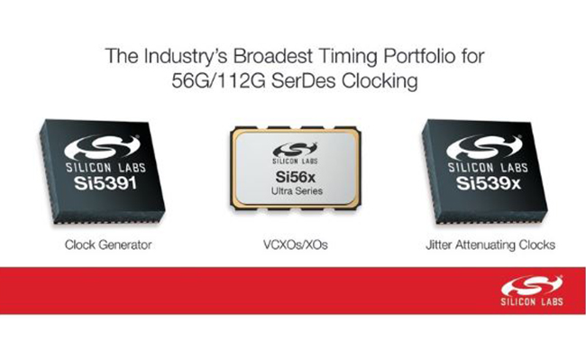 Silicon Labs 56G/112G SerDes Clocking