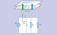 Far-field Emissions from PCB Cavities_thumb