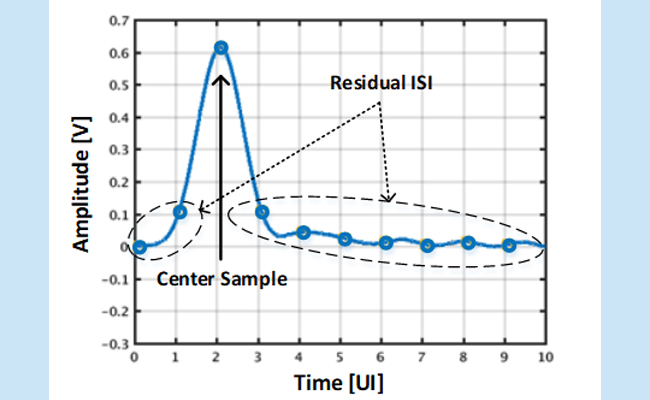 Methodology for Performance Comparison of Center and Edge