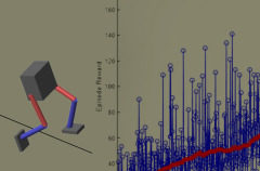 Reinforcement Learning Toolbox Training a biped robot to walk using DDPG Agent  MathWorks