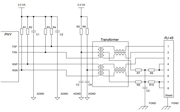 Ethernet Connectors And Routing Above Ground Planes 2020 07 14 Signal Integrity Journal