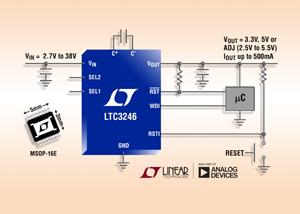 Ltc3246