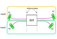 IEEE P370